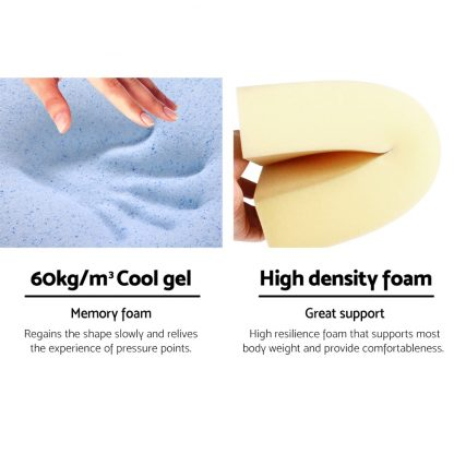 Giselle Bedding 2X Memory Foam Wedge Pillow Neck Back Support with Cover Waterproof White Blue