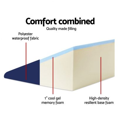 Giselle Bedding Foam Wedge Back Support Pillow - Blue