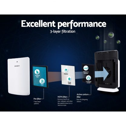 Devanti Air Purifier HEPA Filter Freshener Carbon Ioniser Cleaner with Remote Timer