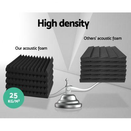 60pcs Studio Acoustic Foam Sound Absorption Proofing Panels 30x30cm Black Wedge