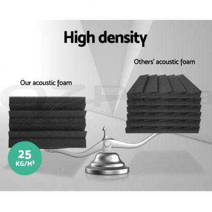 40pcs Studio Acoustic Foam Sound Absorption Proofing Panels Corner DIY