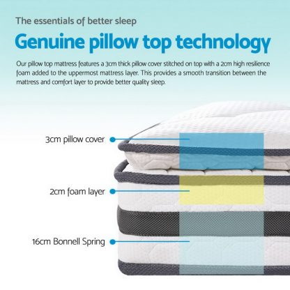 Giselle Bedding King Single Size Pillow Top Spring Foam Mattress