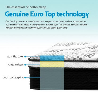 Giselle Bedding Single Size Euro Spring Foam Mattress