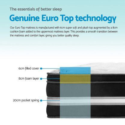Giselle Bedding Single Size Mattress Bed COOL GEL Memory Foam Euro Top Pocket Spring 34cm