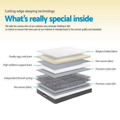 Giselle Bedding Elastic Foam Mattress - Single