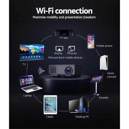 Devanti Mini Video Projector Wifi USB Portable 1000 Lumens HD 1080P Home Theater