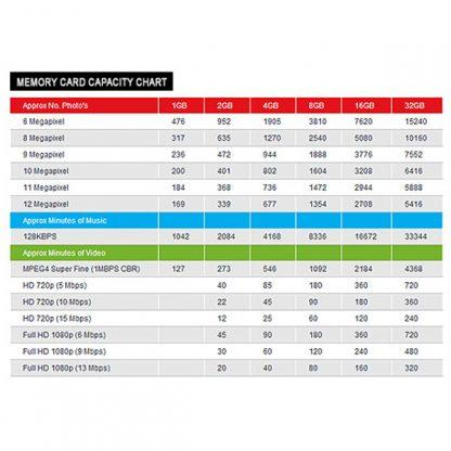 SanDisk Ultra CZ48 64G USB 3.0 Flash Drive (SDCZ48-064G)