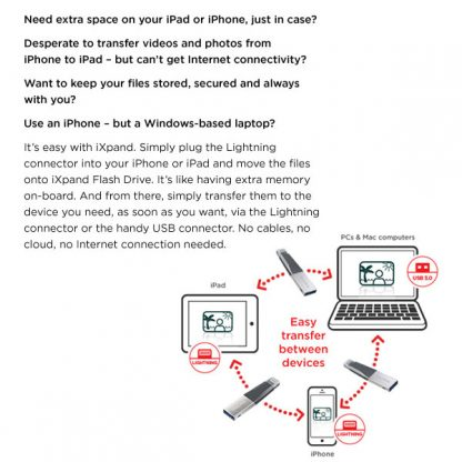 SANDISK IXPAND IMINI FLASH DRIVE SDIX40N 16GB GREY IOS USB 3.0