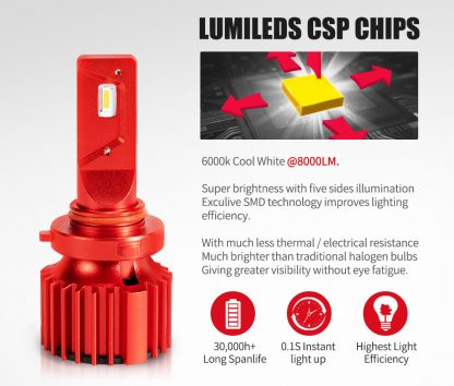 9005 HB3 LED Headlight Kit 50W 8000LM Globe Bulbs High/Low Beam
