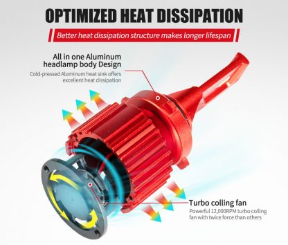 9006 HB4 LED Headlight Kit 50W 8000LM Globe Bulbs High/Low Beam