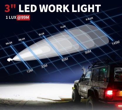 3inch LED Work Light Flood Driving Lamp SUV ATV Truck 4x4 offroad