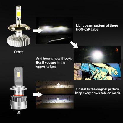 2 x LED Headlight Kit Driving Lamp CSP H7 High Low Beam Canbus ERROR FREE